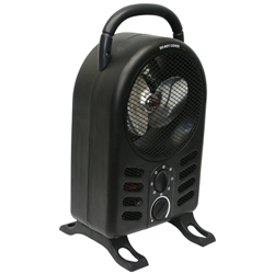 Ventilation Fans for Grow Rooms